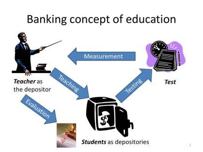the banking concept of education summary