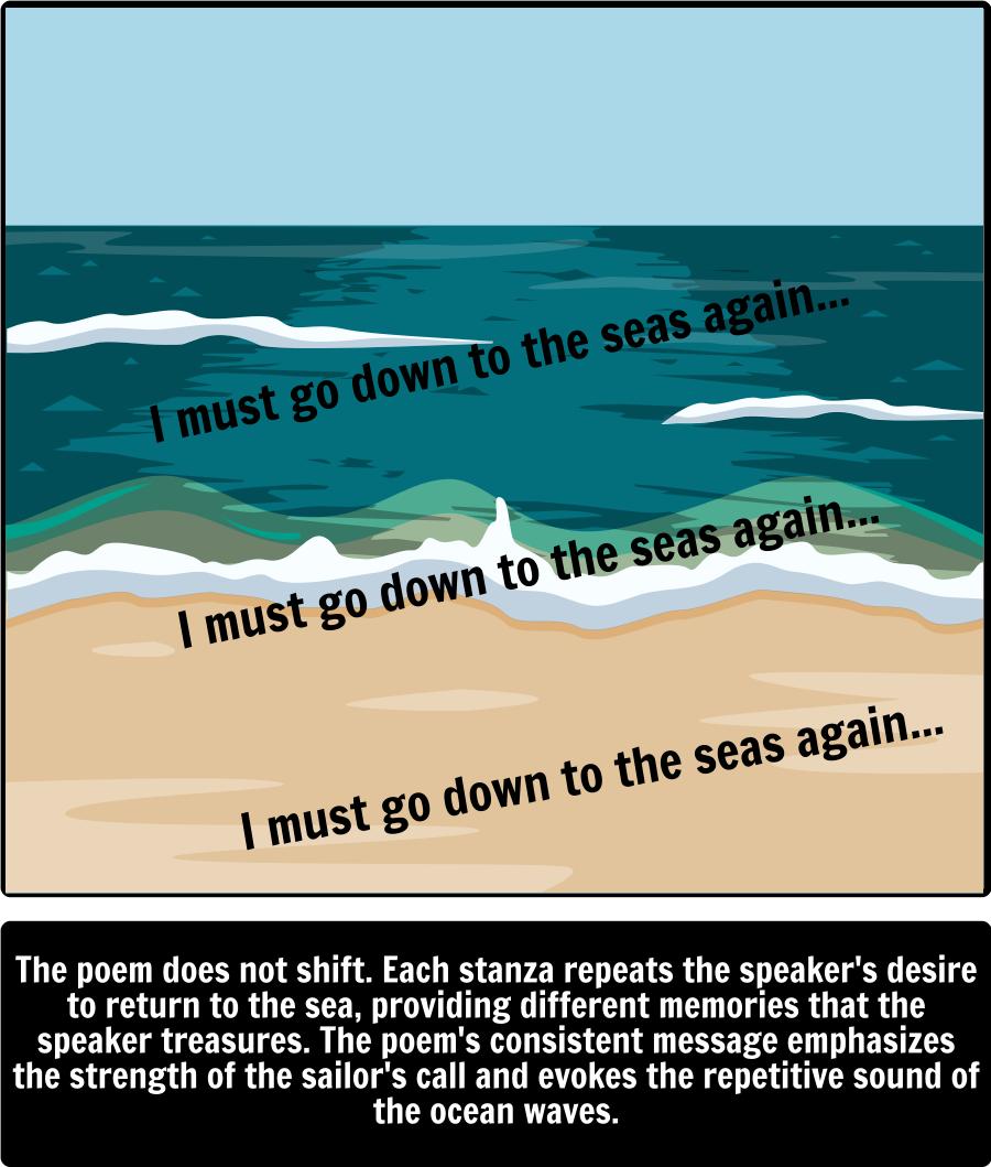 sea fever poem by john masefield