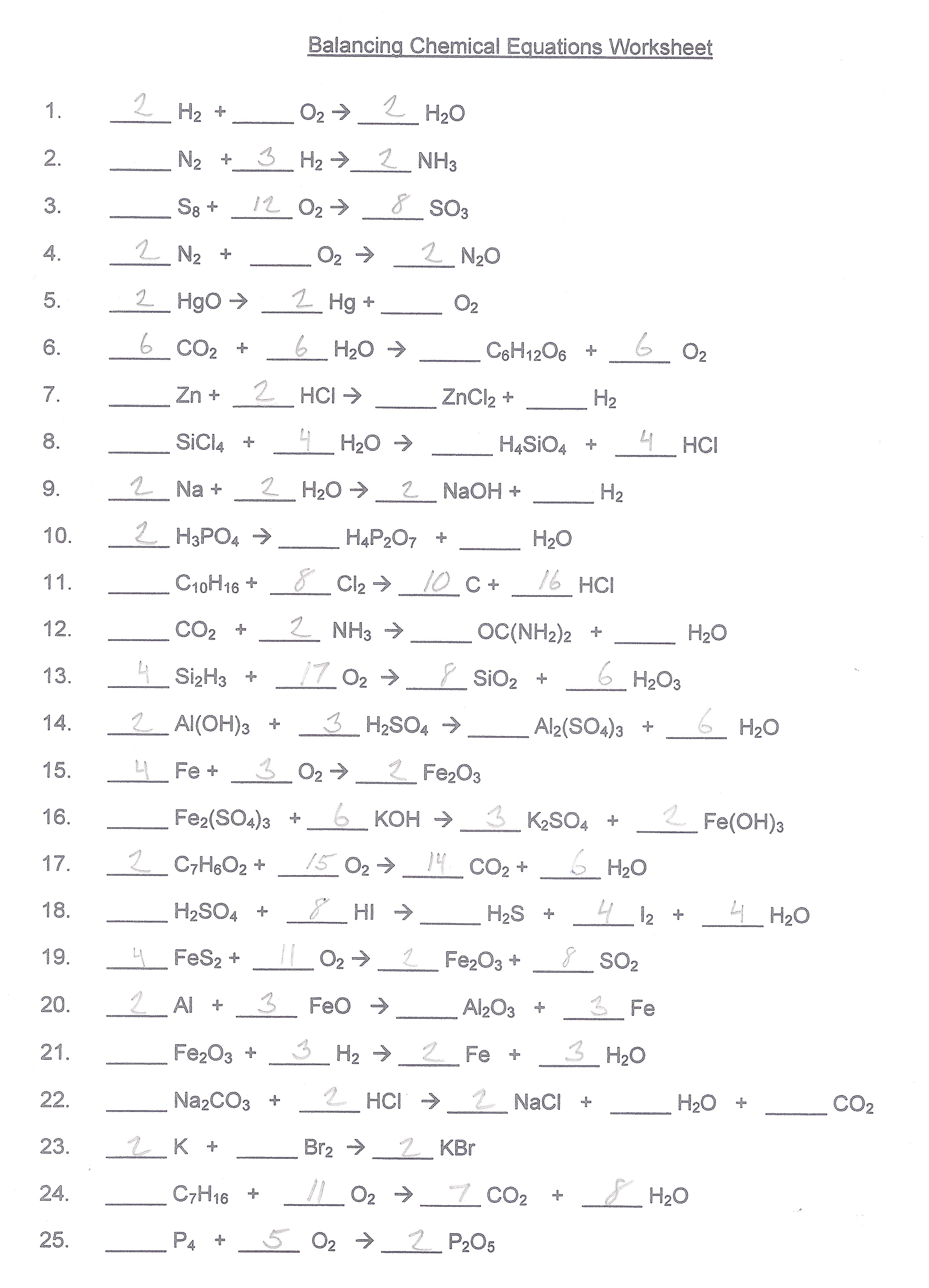 Balancing Chemical Equations Worksheet Answer Key – Balancing Chemical Equations Worksheet 1 Answers