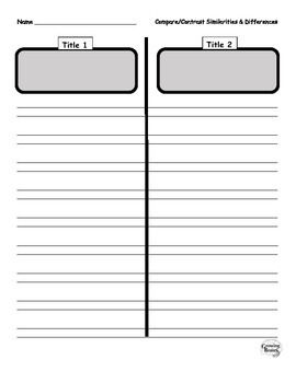 Compare Contrast 2 Texts List Style Graphic Organizer Includes Components And Language Of Common C Compare And Contrast Graphic Organizers Reading Literature