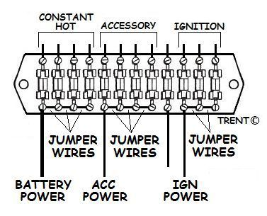 Fuse Panel, Ignition Switches, Etc... How to Wire Stuff Up