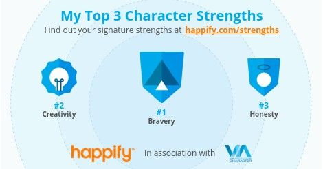 I just took the character strengths assessment on Happify. Check out my top strengths and find out yours! http://my.happify.com:80/?srid=share&c1=pinterest&c2=cs