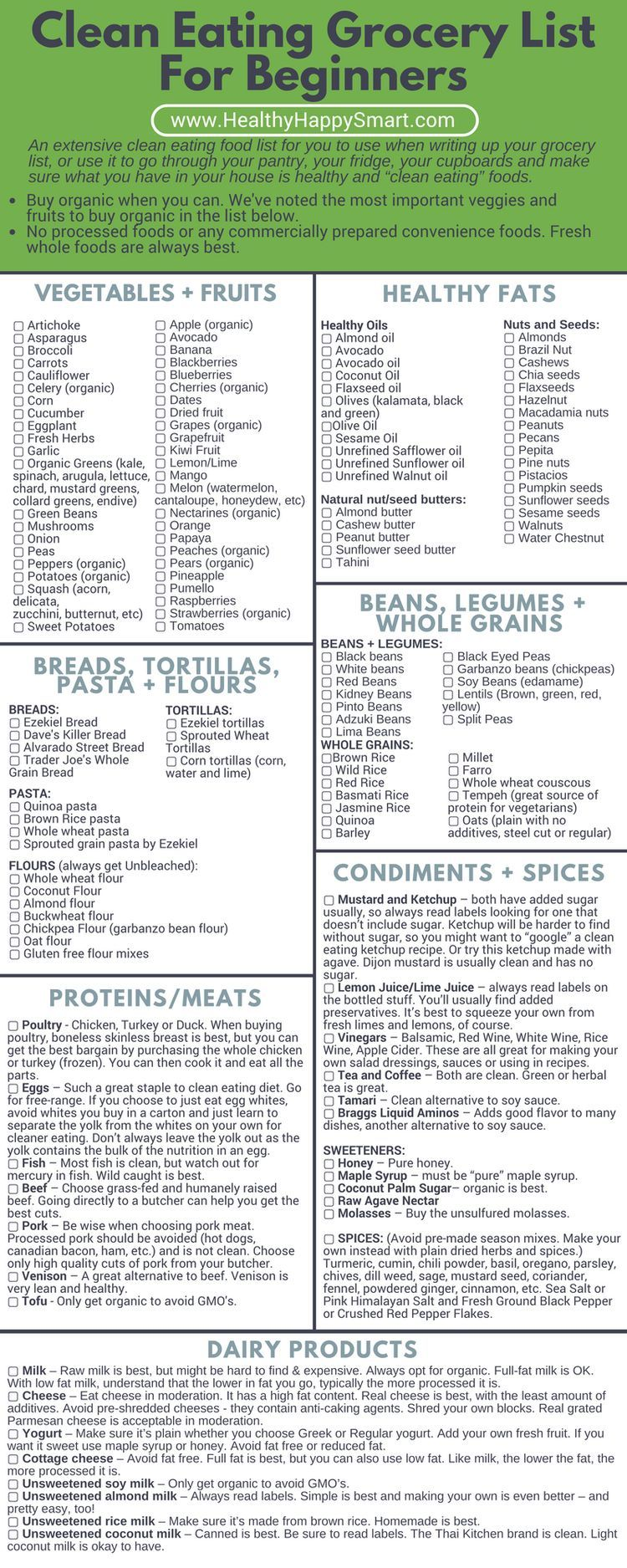 Clean Eating Grocery List • Healthy Food List • Healthy.Happy.Smart. #naturalcures