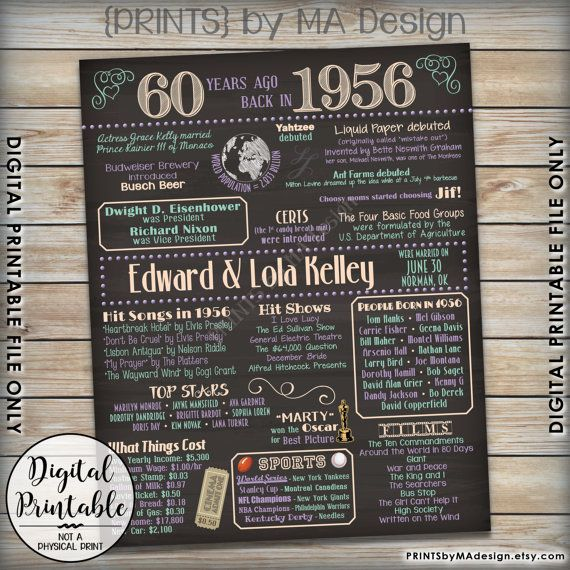 60th Anniversary 1956 Poster Sign 60 Years Ago By