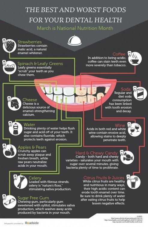 #advertising #oralcare #magazine #fitness #worst #foods #teeth #women #oral #care #your #forWorst Fo...