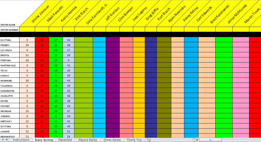 Download A  Nascar Fantasy League Spreadsheet  Sports