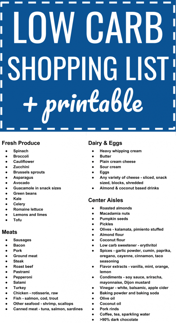 Low Carb Keto Grocery Shopping List Plus Printable Pdf Budget
