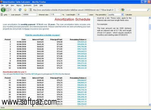 Loan Amortization Schedule Template In Excel Format Mortgage