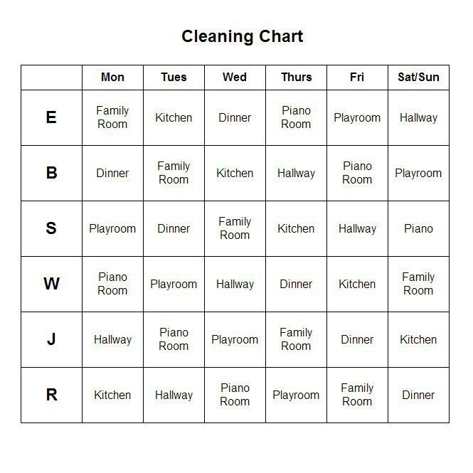 End Of Day Chore Chart Idea I Don T Have This Many Kids Or Rooms But I Love The Idea She Helps Each Child For 5 Mins T Cleaning Chart Chore Chart