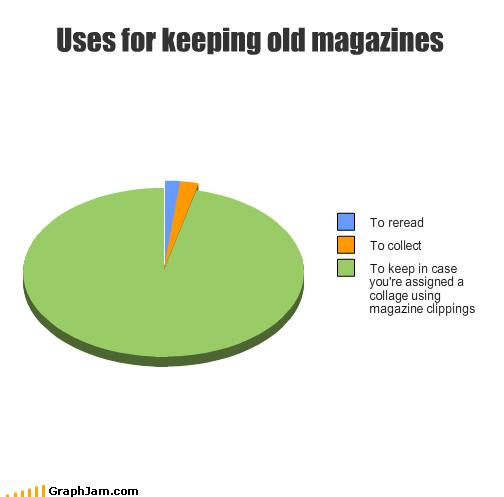 funny-graphs-old-magazines