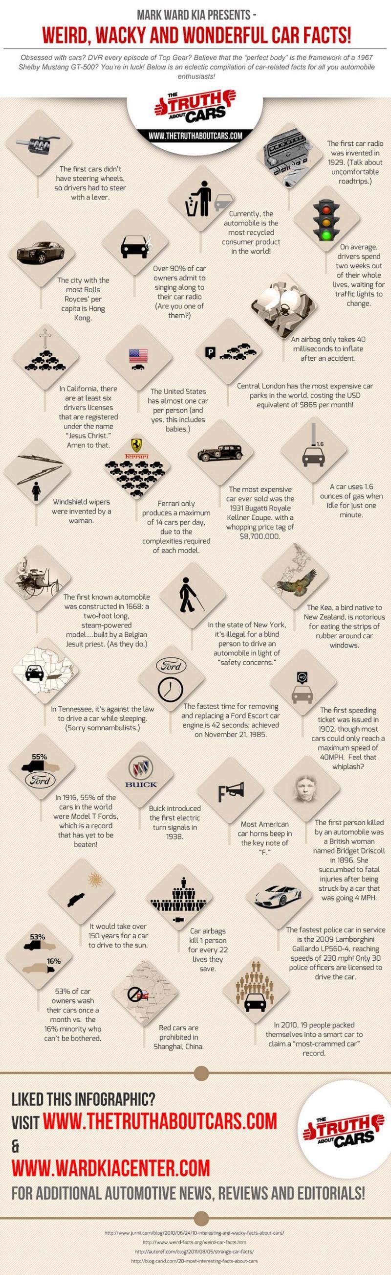 Weird , Wacky And Wonderful Car Facts !