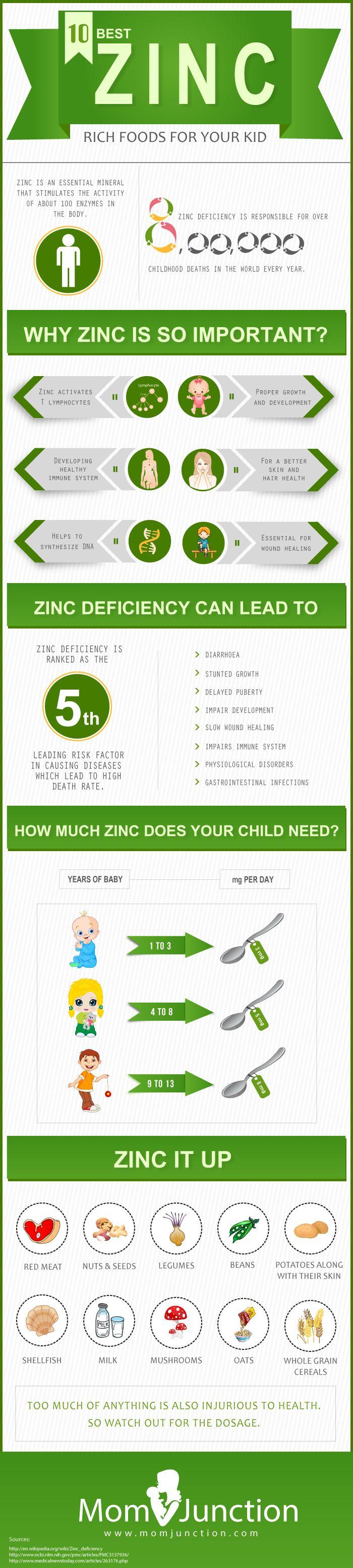 8 Best Zinc Rich Foods For Kids | Nutrition | Zinc ...