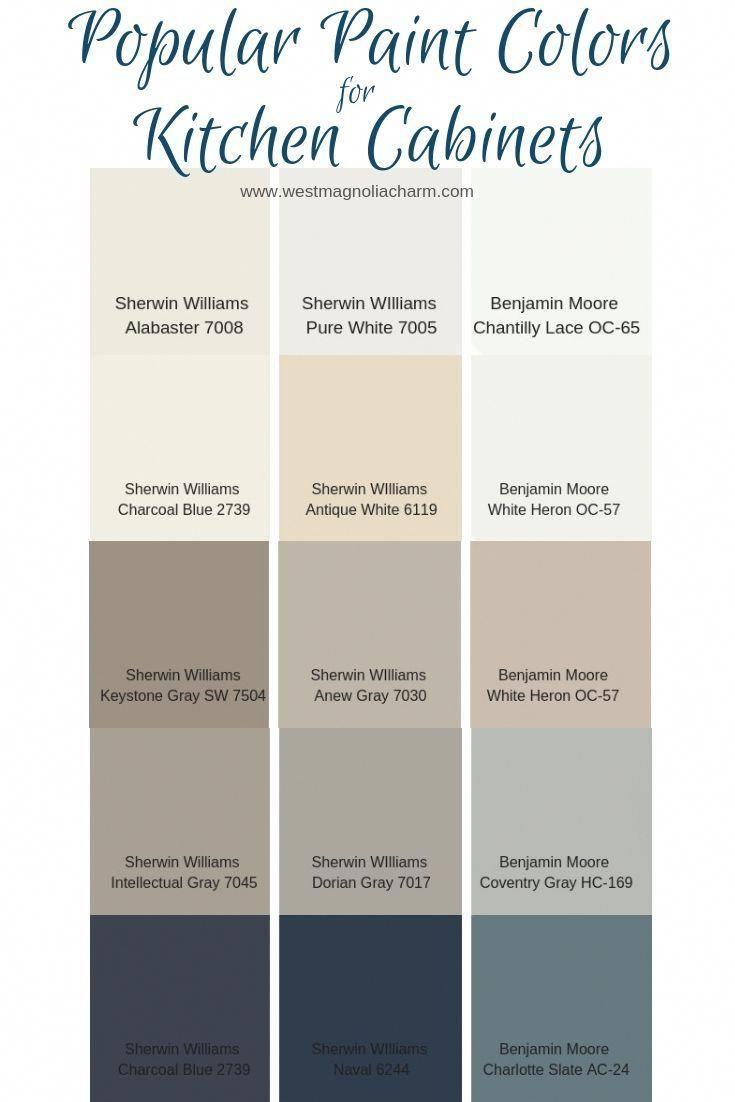 cabinetpaintcolors // kitchen cabinet colors  #kitchencabinet #painted #cabinets #paintcolors #diykitchen #graykitchencabinets