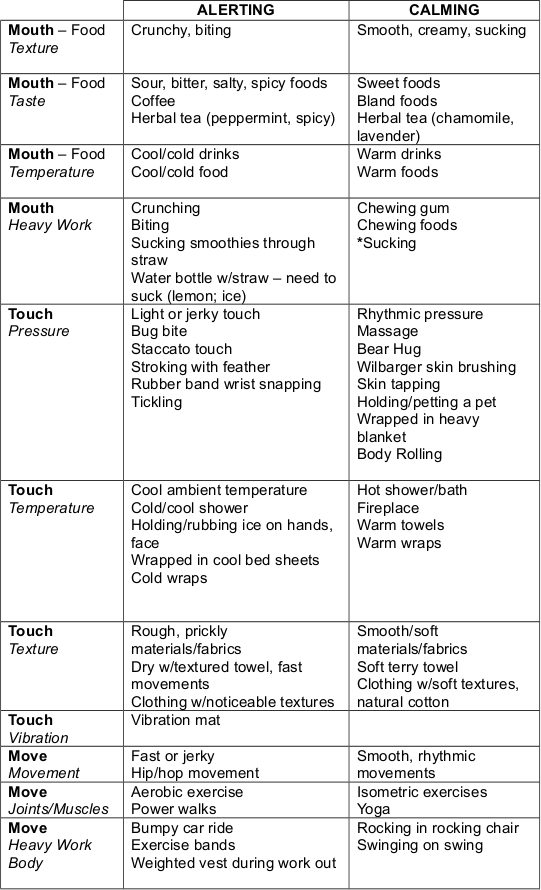 List of spd calming activities things for autism for Oral motor exercises for adults