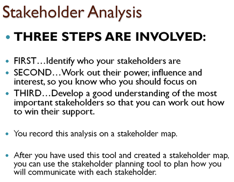 Steps For Conducting A Stakeholder Analysis  Organizational