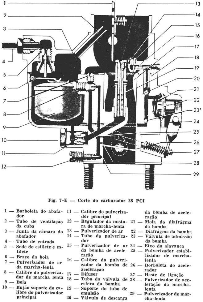 motor fusca pesquisa google vw escarabajo pinterest vw rh pinterest com Carburador in English Carburador E Carro