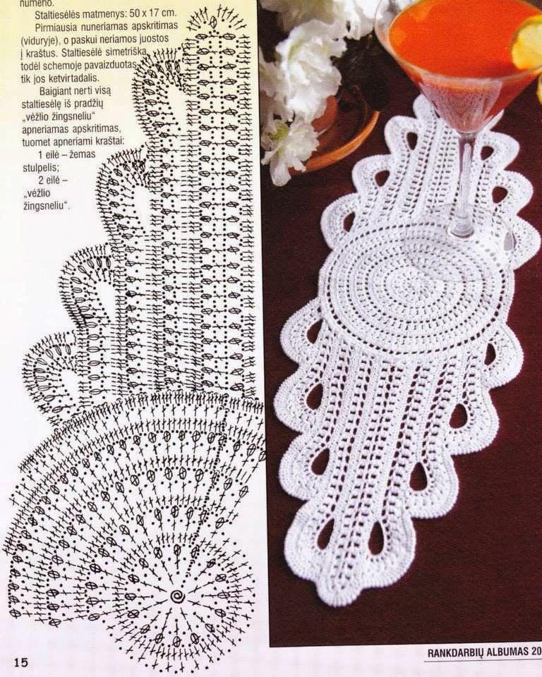 Crochet: Doilies | carpetas crochet | Pinterest | Carpeta, Caminos ...