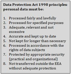 Data Protection Act Poster