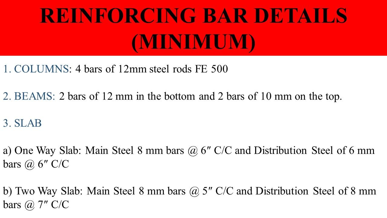 minimum size of concrete slab beam column in 2020 on types of structural walls id=36775