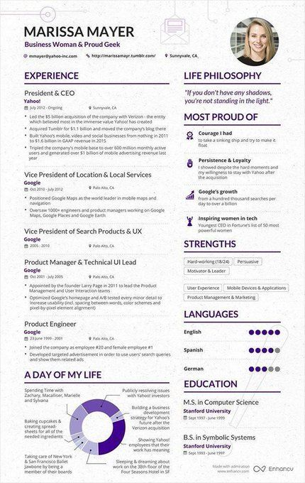 Kévin Colleaux on - yahoo resume builder