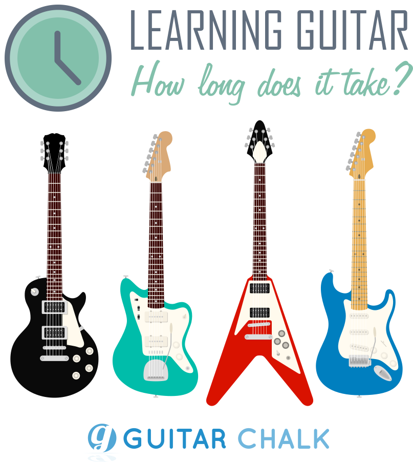 How long does it take to learn guitar? An answer using