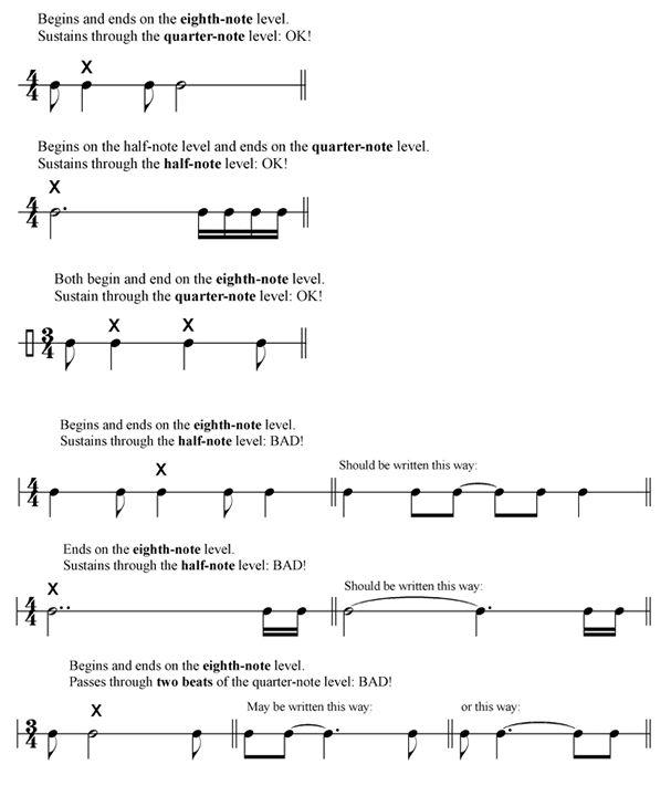 Make Your Musical Grammar Perfect Music Composition Pinterest