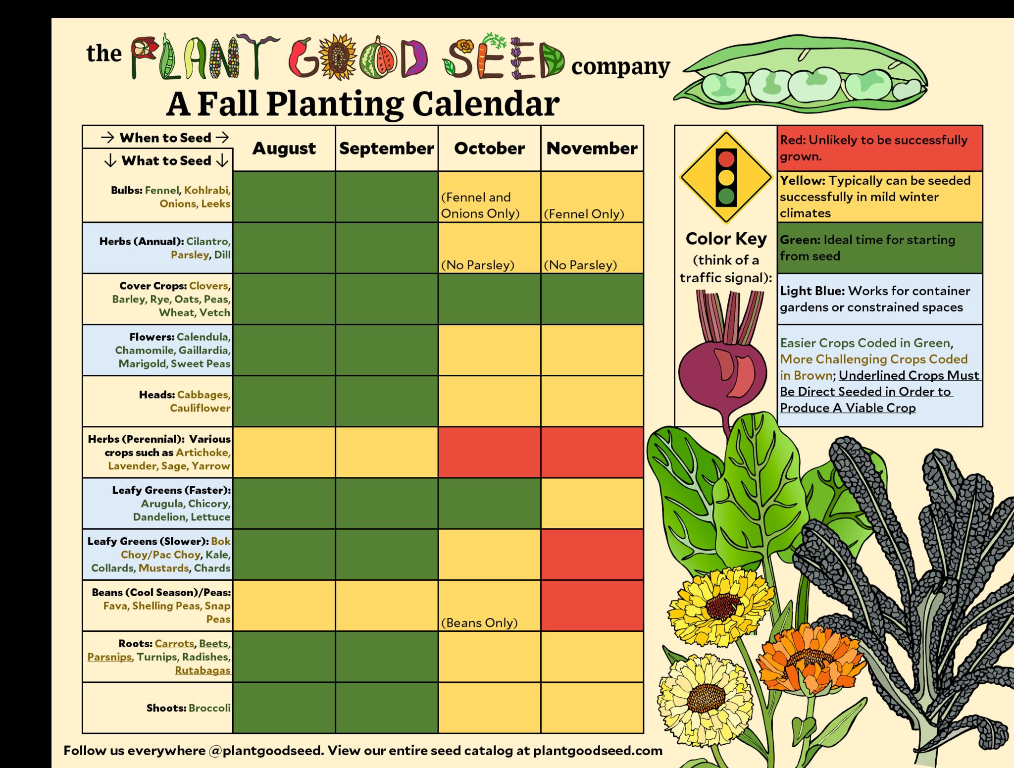 Seasonal Crop Planting Calendars The Plant Good Seed