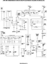 resultado de imagen para cherokee wj a c wiring diagram para cla rh pinterest com jeep wj headlight wiring diagram wj stereo wiring diagram