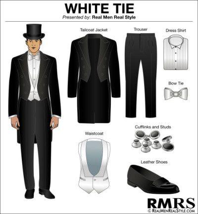 Social Dress Codes for Men