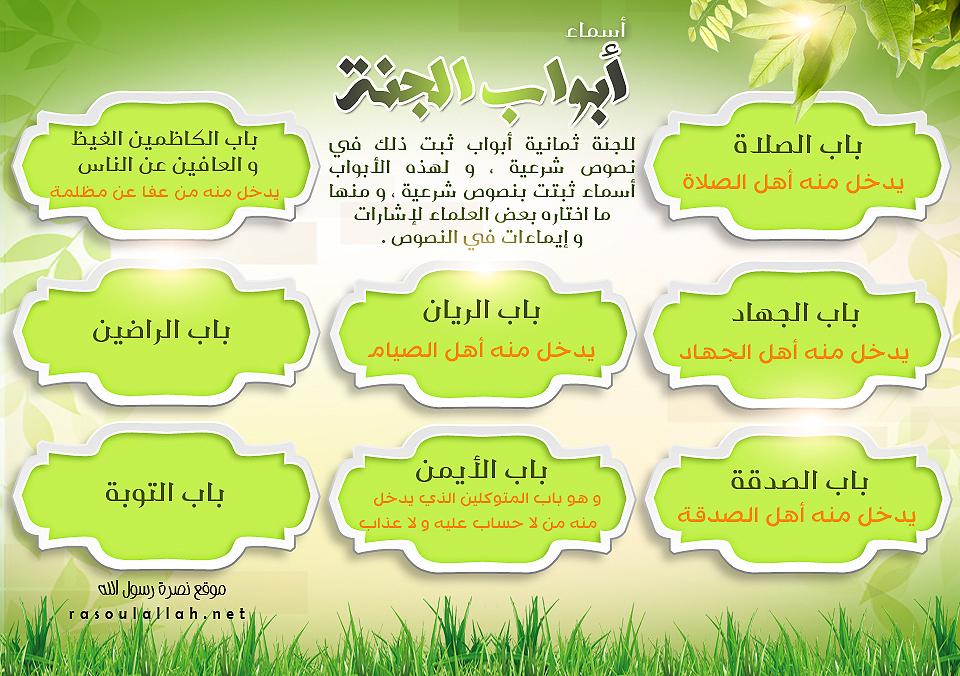 أسماء أبواب الجنة Islamic Messages Cool Words Inner Peace