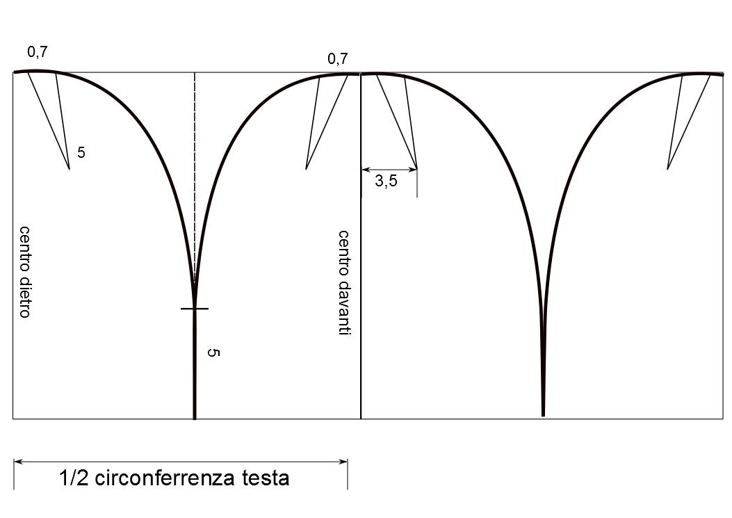 La misura principale da prendere per la costruzione del for Modelli di casa per la costruzione