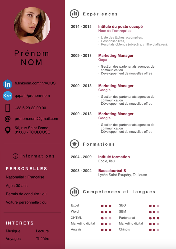 informations complementaires cv exemple