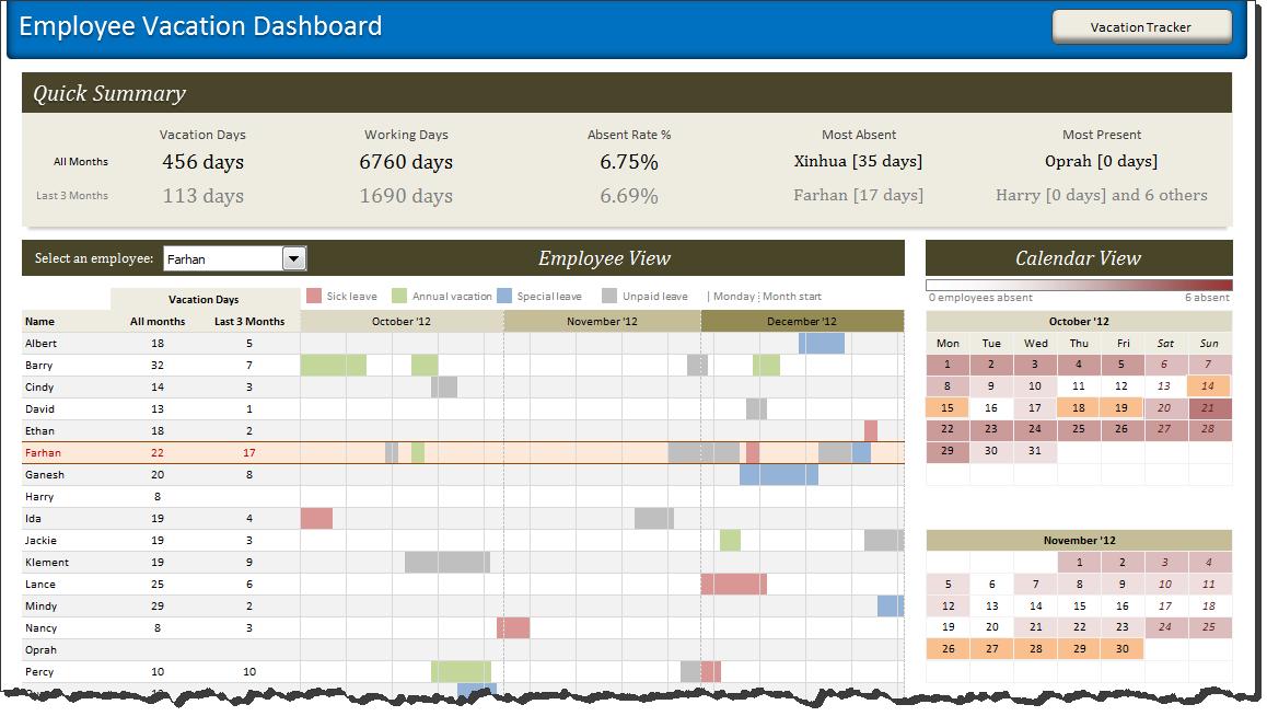 employee vacation dashboard  u0026 tracker using excel