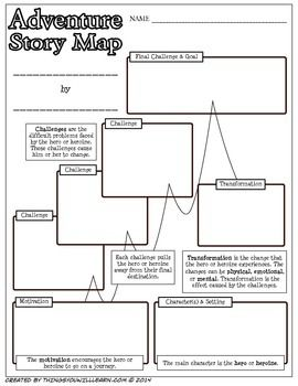 Free Adventure story map focuses students attention on the unique characteristics of an adventure story