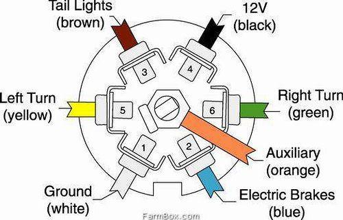 7 Way Trailer Connector Trailer Wiring Diagram Trailer Light Wiring Car Trailer