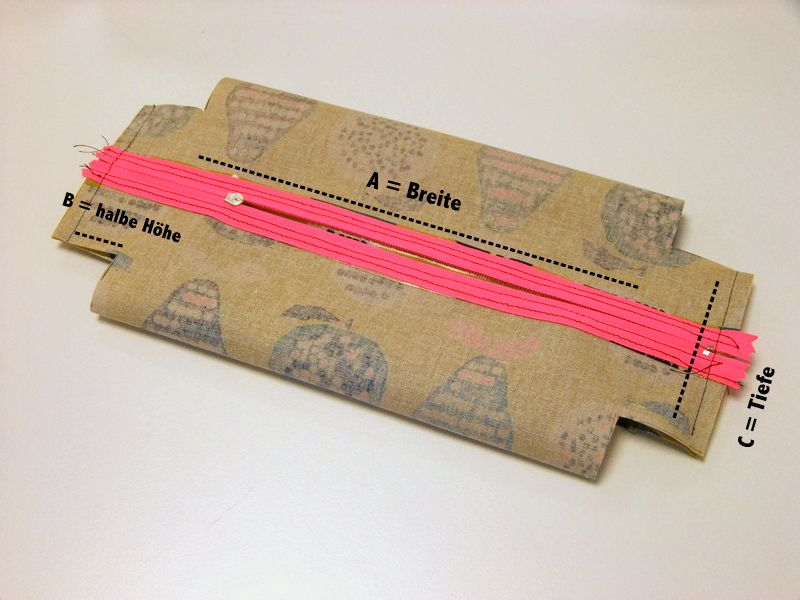 Die eckige Reißverschlusstasche – entschlüsselt! » BERNINA Blog