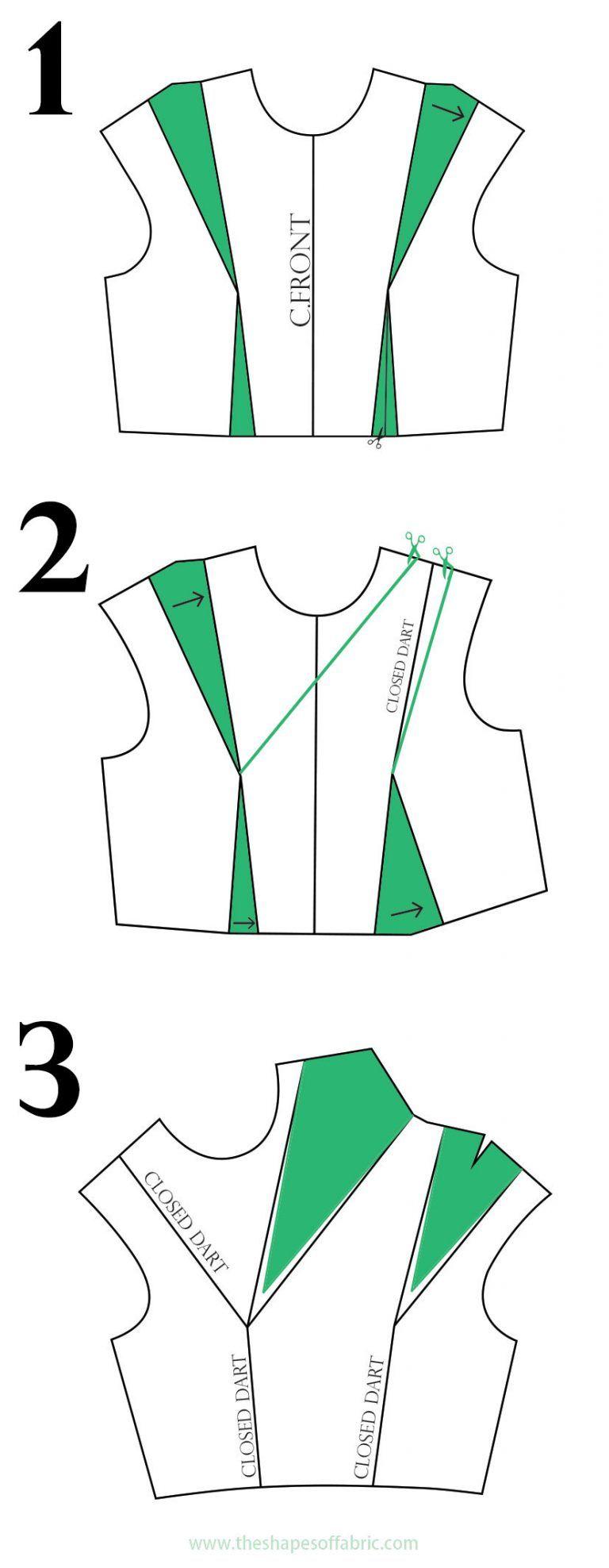 Dart manipulation basics - The Shapes of Fabric #fabricmanipulation