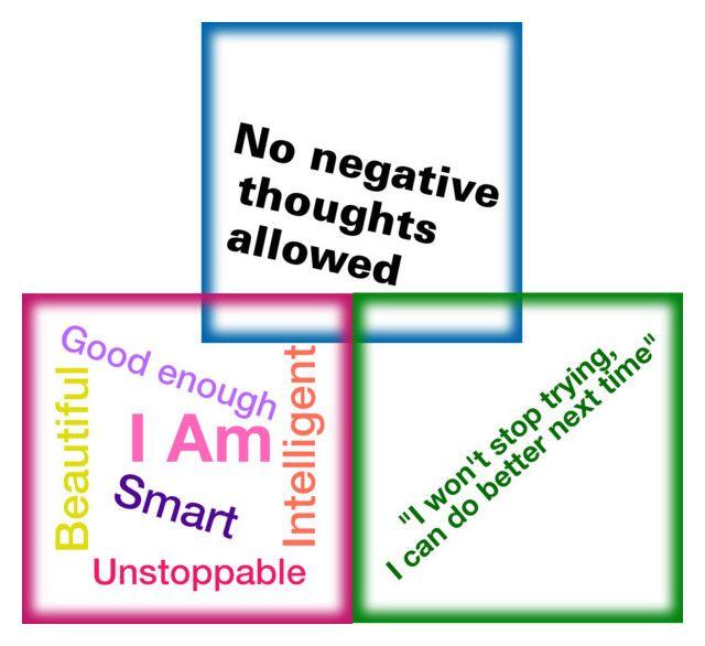Positive Self Talk, Self Talk, Positivity