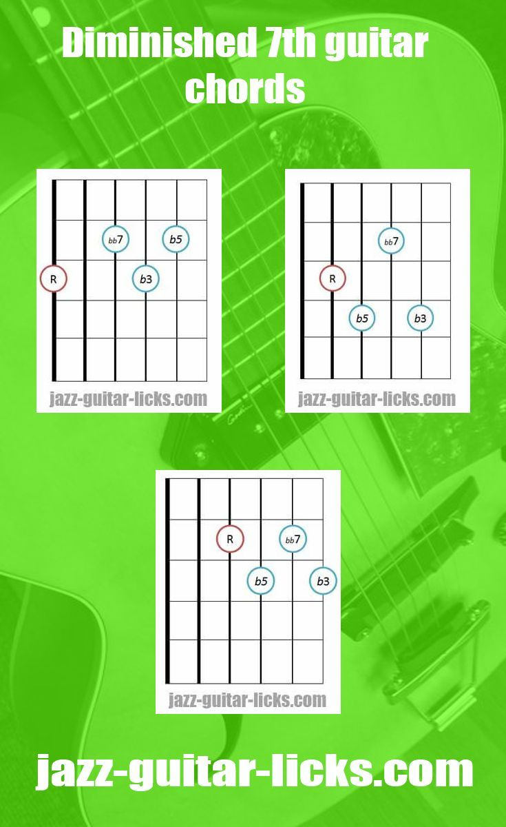 Diminished 7th Guitar Chords Guitar Lessons For Beginners