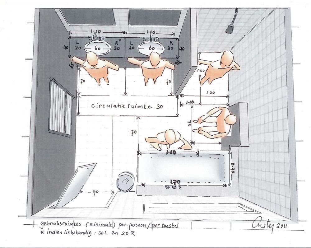 Badkamer interieur? 17 tips voor het inrichten van je badkamer ...