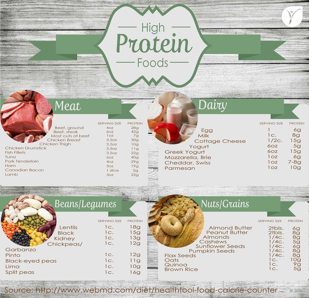 Pin de Yoli Better Body System en Tips and Tricks | Pinterest