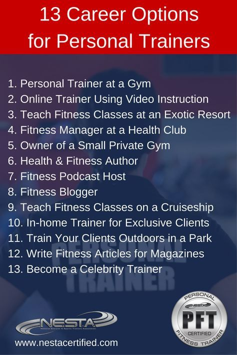 Fitness and Personal Trainer Certifications | Personal training ...