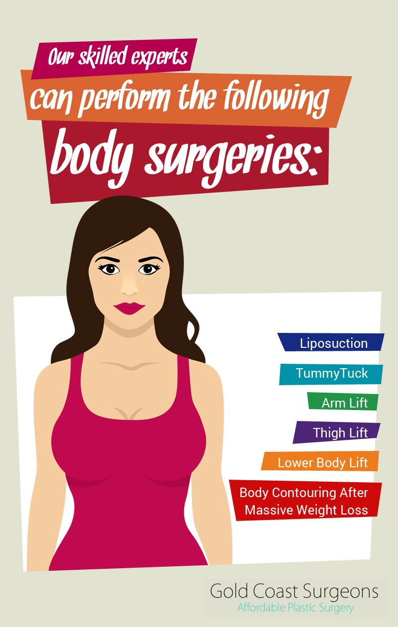 Pin by Gold Coast Surgeons on Effective Body Surgeries at Gold Coast