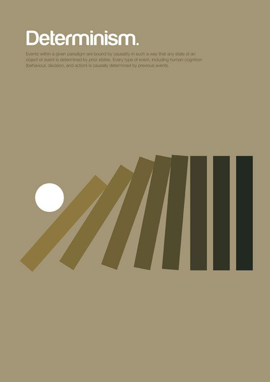 determinism minimalist graphic design poster. I like the gradation on the dominos and the white dot.