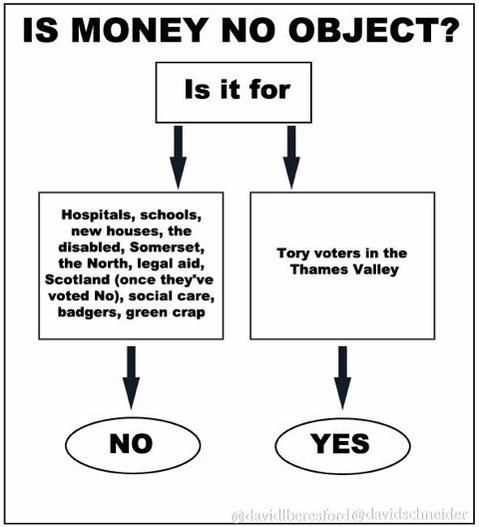 """@davidschneider February. As floods hit Thames valley, Cameron says """"money no object"""" after consulting Tory flowchart #2014Review"""
