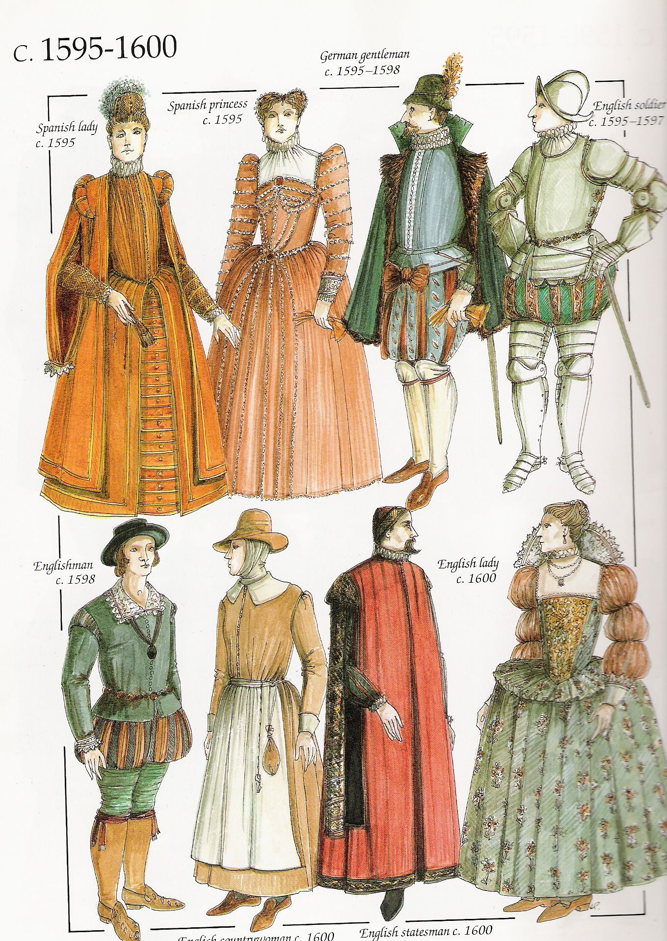 the history and legacy of the sixteenth century Some you know have been lost in the intervening centuries, but maybe  can  never understand fully the workings of a sixteenth century mind.