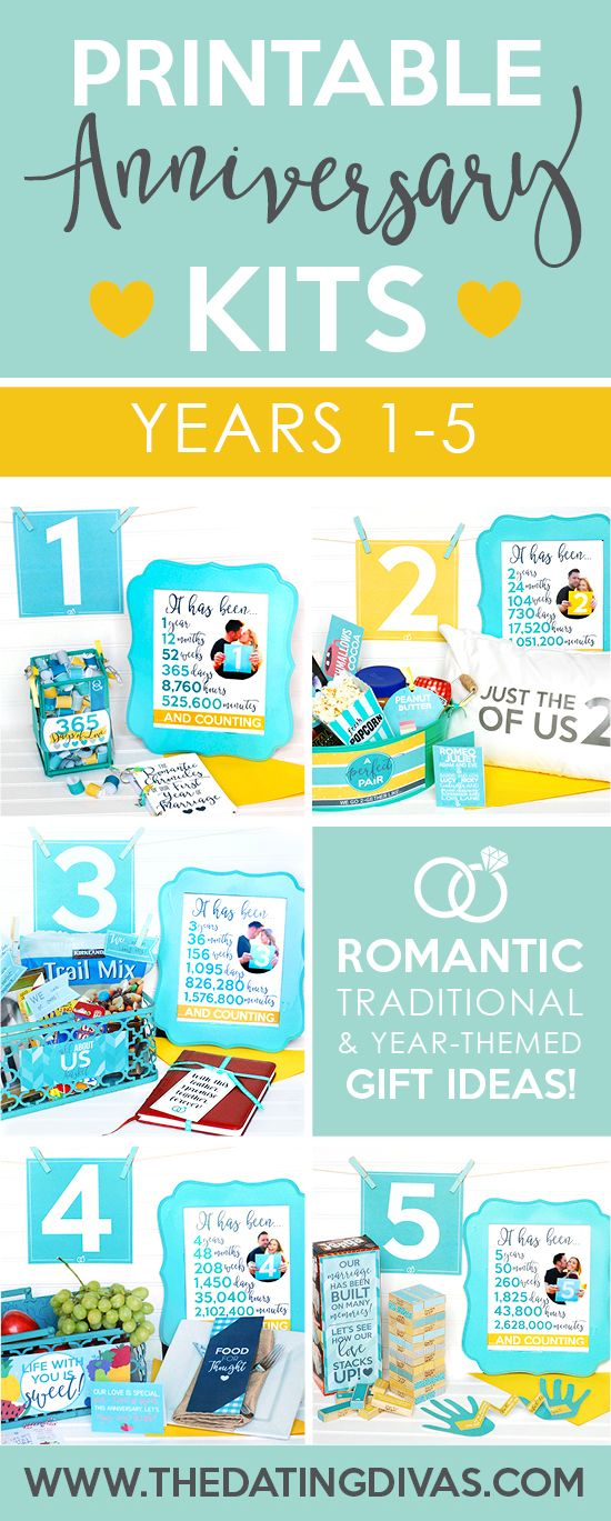 f9f93f1aec86 Printable Anniversary Kits with traditional gift ideas and creative ways to  celebrate that are so easy!