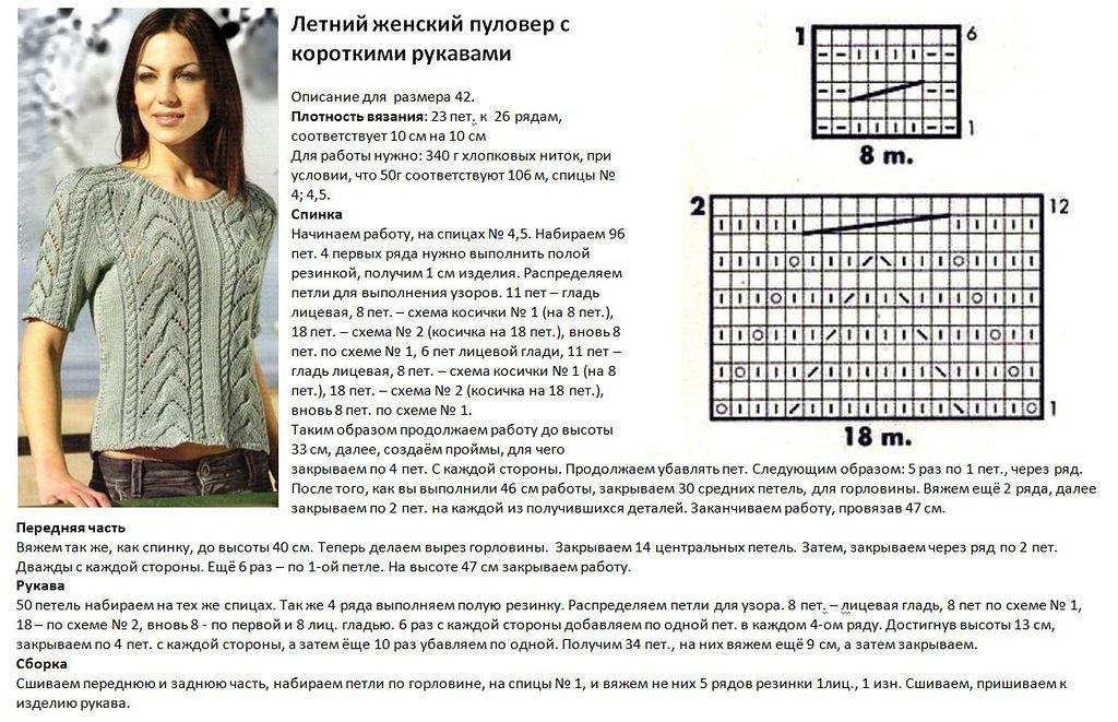 Женские пуловеры спицами | ажур схемы узоров.