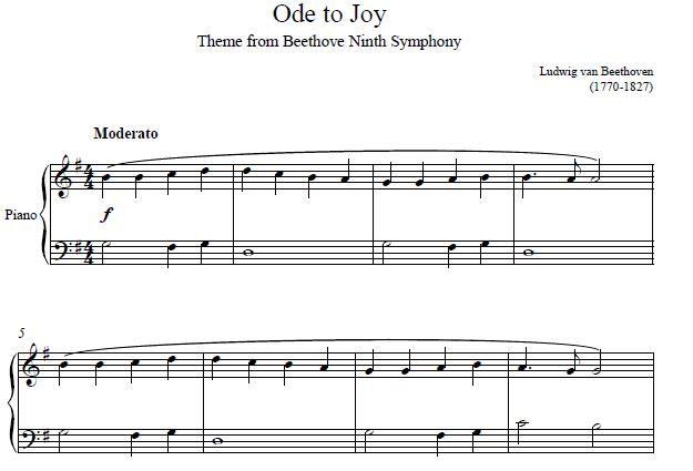 Ode To Joy Piano Sheet Music Piano Sheet Easy Piano Sheet Music