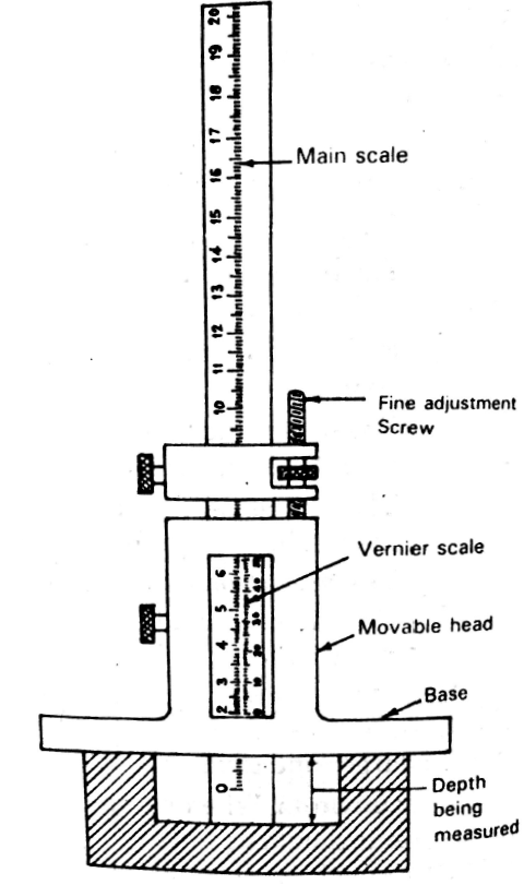 vernier caliper types